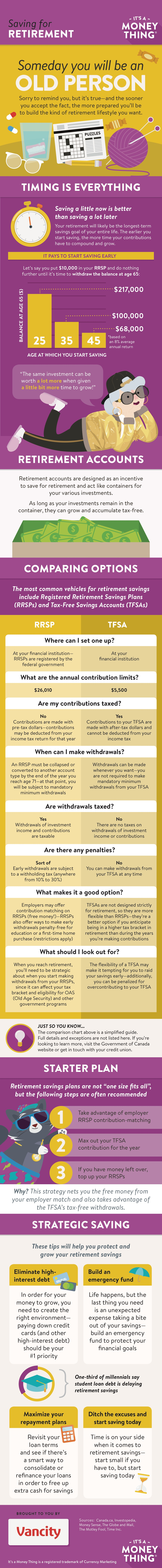RRSP and TFSA infographic