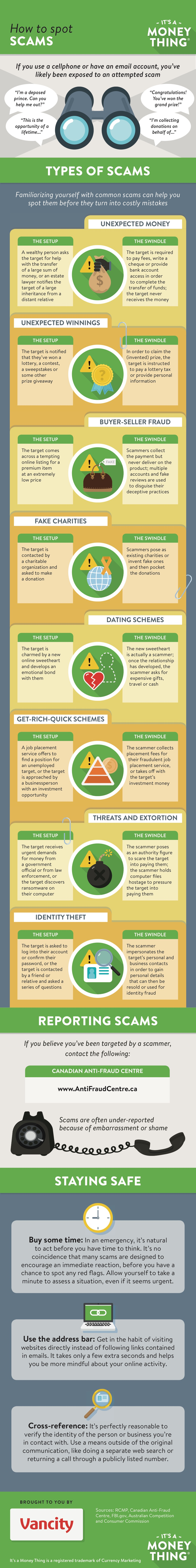 How to spot scams infographic
